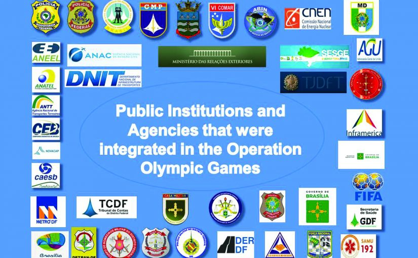 Public Institutions and Agencies that were integrated for Olypmics