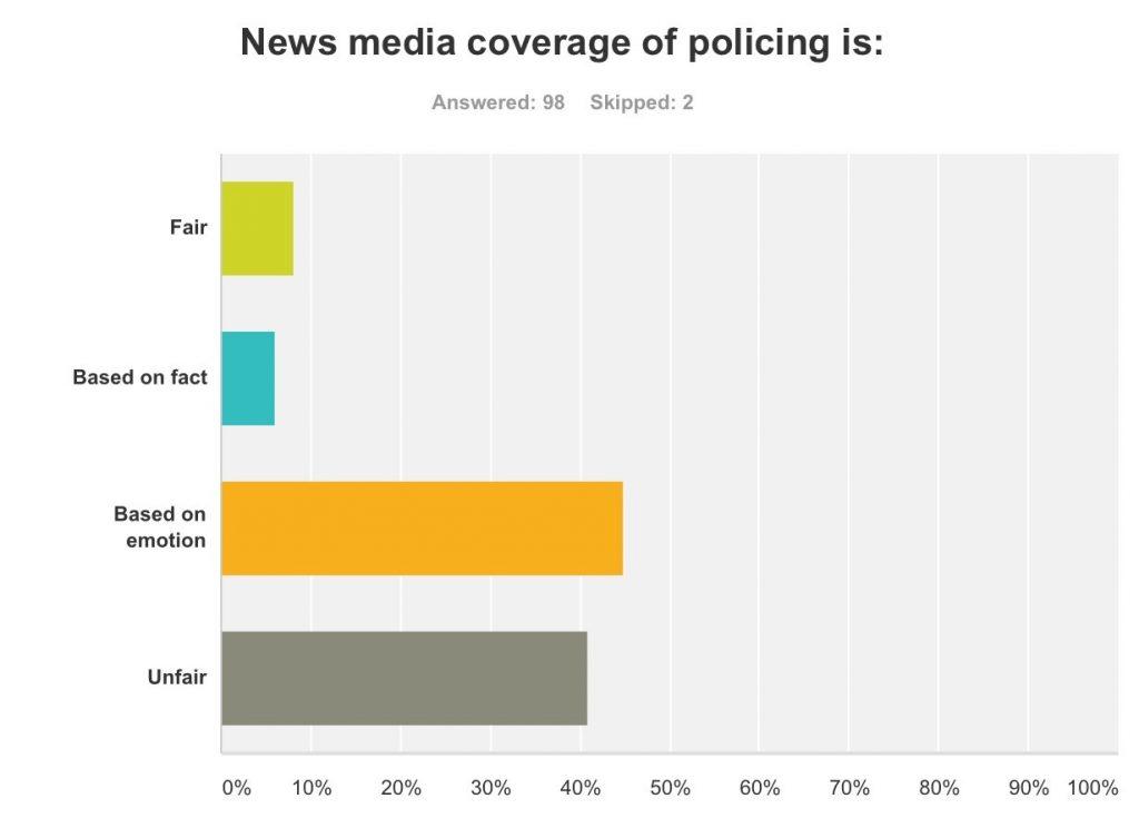 Prevention-Focused Community Policing Building Public Trust